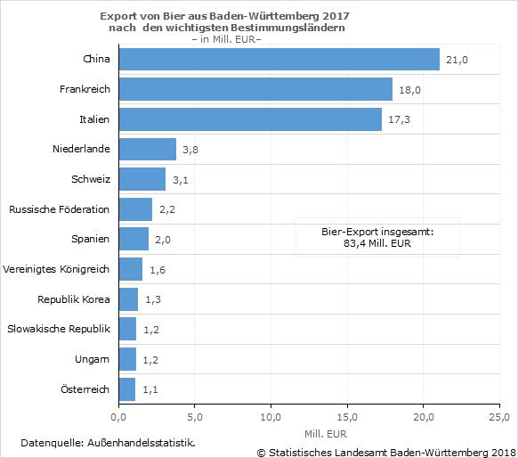 Schön Arabisches Vokabular Arbeitsblatt Ideen - Arbeitsblatt Schule ...